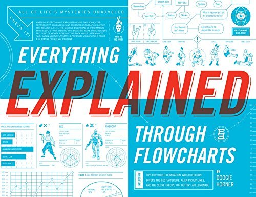 Doogie Horner Everything Explained Through Flowcharts All Of Life's Mysteries Unraveled Including Tips