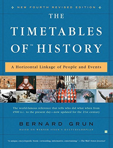 Bernard Grun The Timetables Of History A Horizontal Linkage Of People And Events 0004 Edition;revised