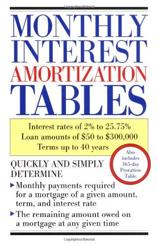 Contemporary Books Monthly Interest Amortization Tables Interest Rates Of 2% To 25.75% Loan Amounts Of $