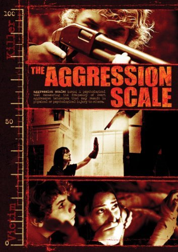 Aggression Scale Wise Ashbrook Mears Ws Nr