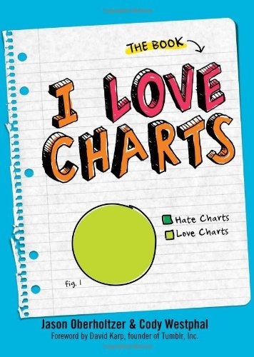 Oberholtzer Jason I Love Charts The Book