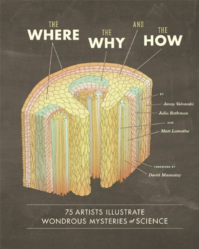 Matt Lamothe The Where The Why And The How 75 Artists Illustrate Wondrous Mysteries Of Scien