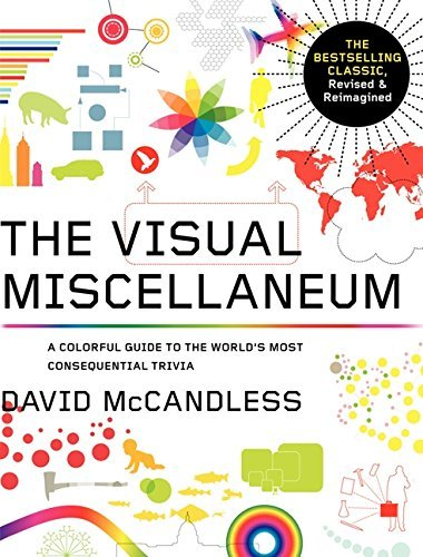 David Mccandless Visual Miscellaneum A Colorful Guide To The World's Most Consequentia Revised