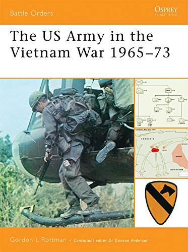 Gordon L. Rottman The Us Army In The Vietnam War 1965 73