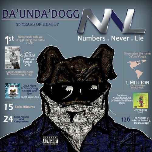 Da'unda'dogg Numbers Never Lie Explicit Version