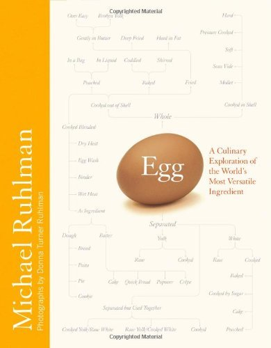 Michael Ruhlman Egg A Culinary Exploration Of The World's Most Versat