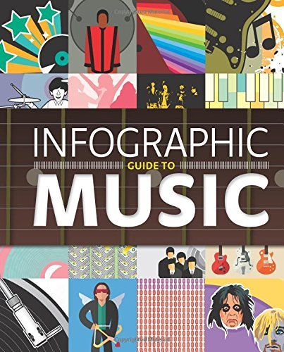 Graham Betts Infographic Guide To Music