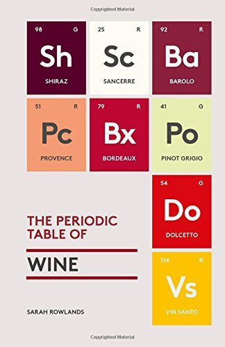 Sarah Rowlands The Periodic Table Of Wine
