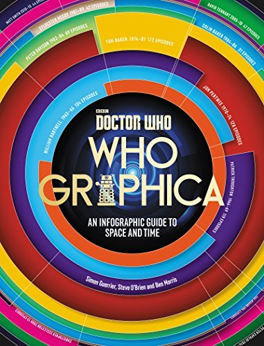 Steve O'brien Doctor Who Whographica An Infographic Guide To Space And Ti