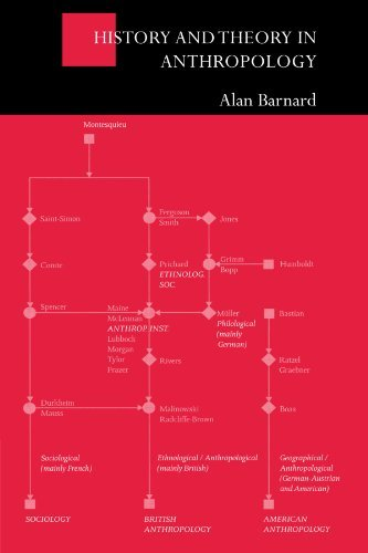 Alan Barnard History And Theory In Anthropology