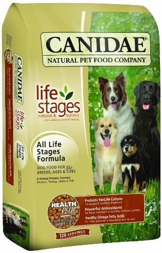 Canidae All Life Stages 44lb