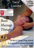 Basic Massage Therapy Basic Massage Therapy